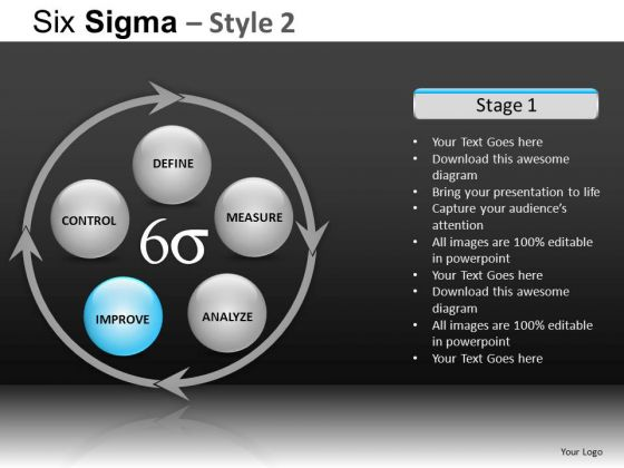 PowerPoint Templates Business Strategy Six Sigma Ppt Presentation