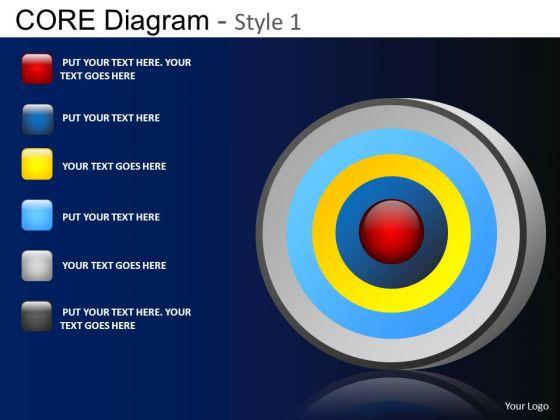 PowerPoint Templates Business Success Core Diagram Ppt Designs