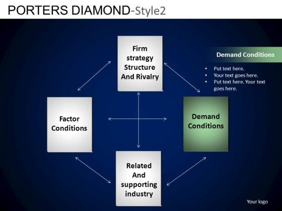 PowerPoint Templates Business Success Porters Diamond Ppt Themes
