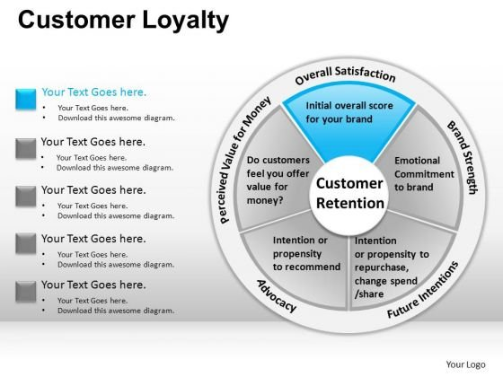 PowerPoint Templates Corporate Strategy Customer Loyalty Ppt Slides