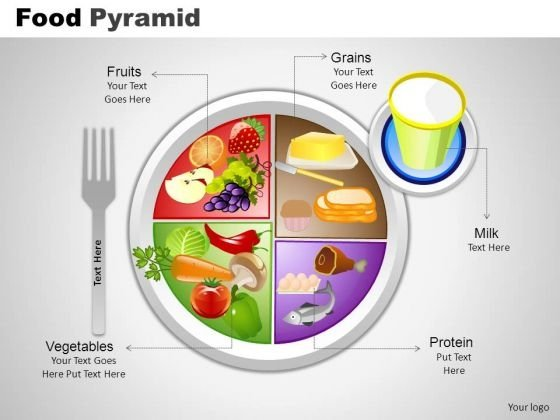 PowerPoint Templates Diagram Food Pyramid Ppt Theme