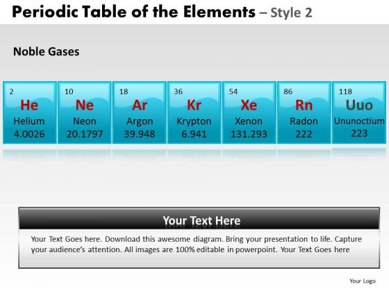 PowerPoint Templates Editable Periodic Table Ppt Slidelayout