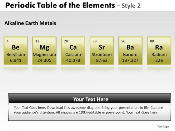 Powerpoint Templates Global Periodic Table Ppt Presentation