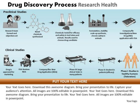 PowerPoint Templates Graphic Drug Discovery Ppt Slides