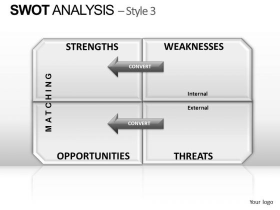 PowerPoint Templates Graphic Swot Analysis Ppt Process