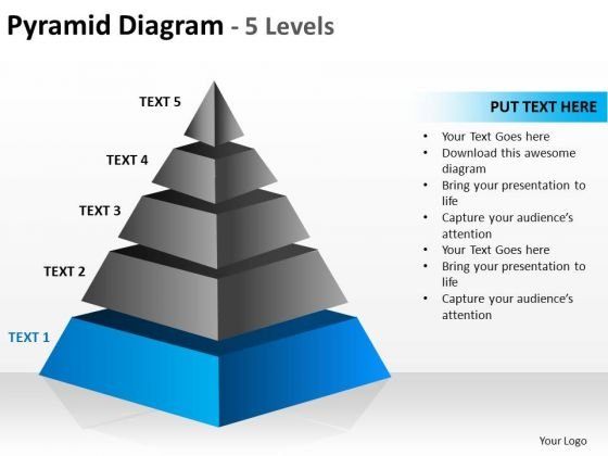 PowerPoint Templates Growth Cone Diagram Ppt Presentation