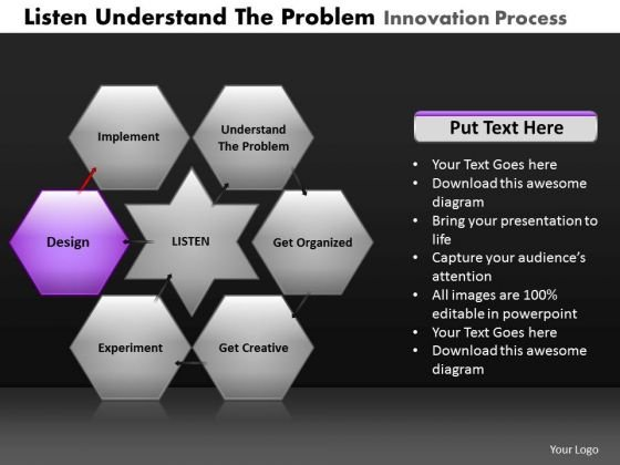 PowerPoint Templates Image Listen Understand Ppt Slide
