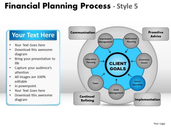 PowerPoint Templates Leadership Financial Planning Ppt Process