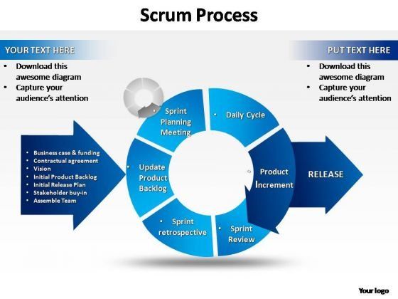 PowerPoint Templates Marketing High Level Scrum Ppt Slides