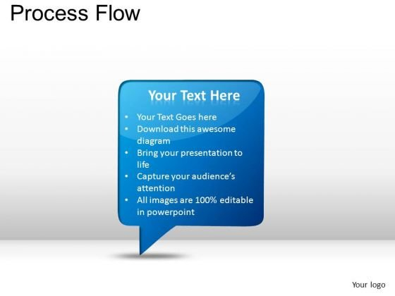 PowerPoint Templates Marketing Process Flow Ppt Designs
