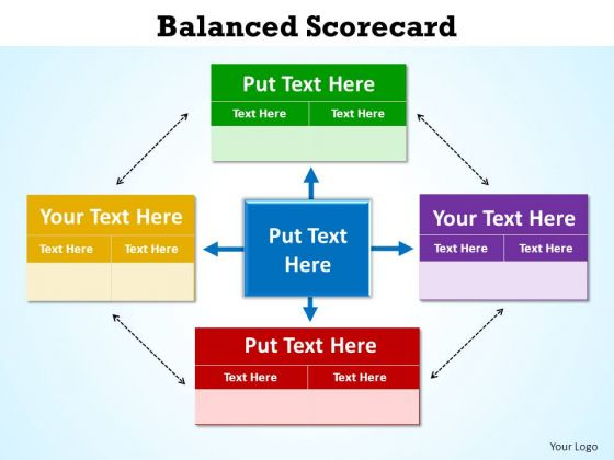 PowerPoint Templates Sales Balanced Scorecard Ppt Slide