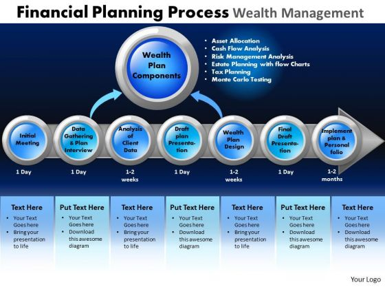PowerPoint Templates Sales Financial Planning Ppt Layouts