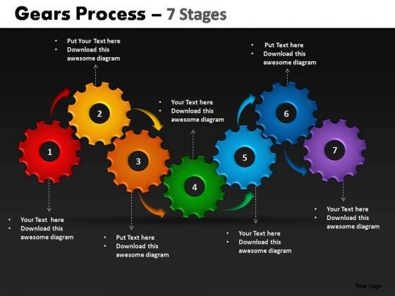 Powerpoint Templates Sales Gears Process Ppt Presentation Designs