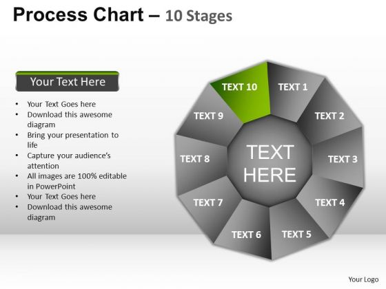 PowerPoint Templates Sales Process Chart Ppt Designs