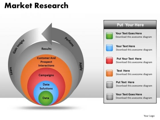 PowerPoint Templates Stacked Venn Core Diagram Ppt Themes