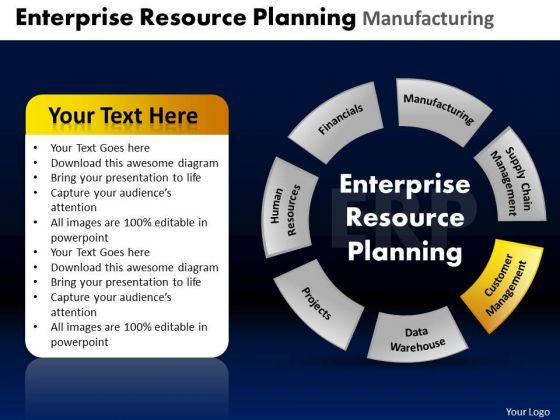 PowerPoint Templates Success Enterprise Resource Ppt Backgrounds