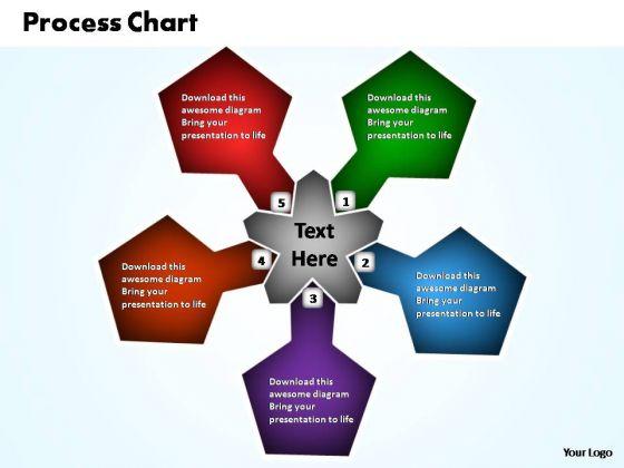 PowerPoint Theme Chart Business Process Chart Ppt Presentation