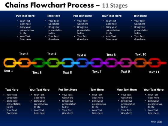 PowerPoint Theme Cycle Chart Chains Flowchart Ppt Process