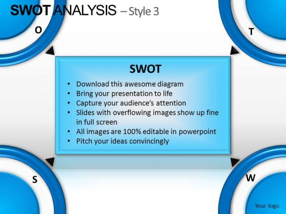 PowerPoint Theme Diagram Swot Analysis Ppt Slidelayout