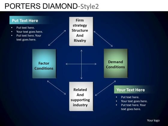 PowerPoint Theme Executive Leadership Porters Diamond Ppt Slidelayout