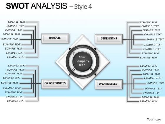 PowerPoint Theme Executive Strategy Swot Analysis Ppt Theme