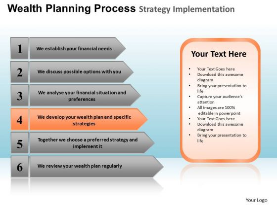 PowerPoint Theme Leadership Wealth Planning Ppt Process