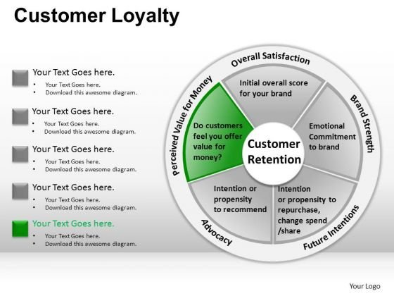 PowerPoint Themes Business Competition Customer Loyalty Ppt Presentation