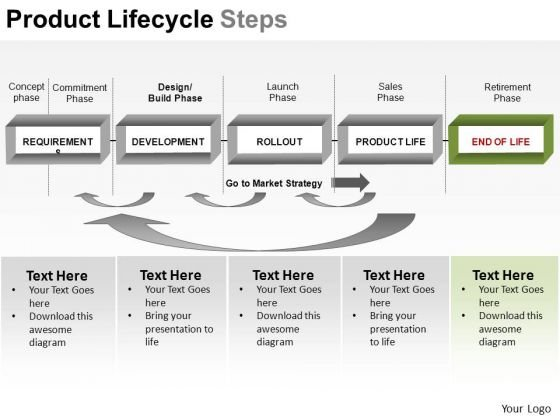 PowerPoint Themes Business Growth Product Lifecycle Steps Ppt Templates