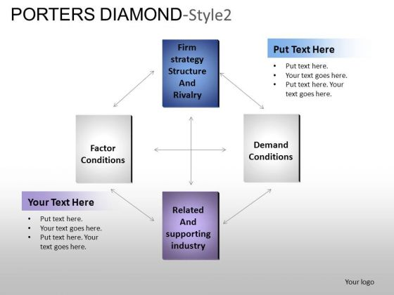 PowerPoint Themes Business Porters Diamond Ppt Designs