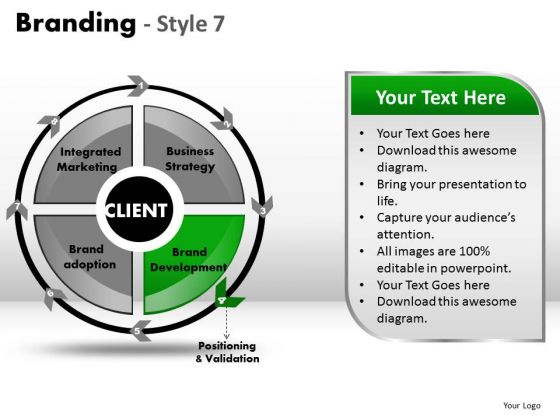 PowerPoint Themes Business Strategy Branding Ppt Slides