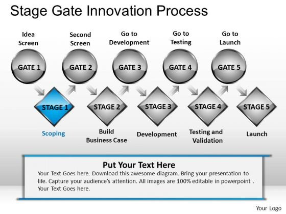 PowerPoint Themes Business Success Stage Gate Innovation Process Ppt Theme
