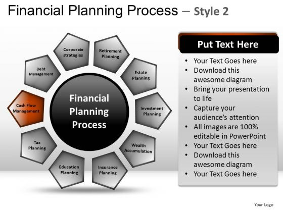 PowerPoint Themes Company Competition Financial Planning Process Ppt Slides