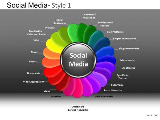 PowerPoint Themes Company Success Social Media Ppt Design