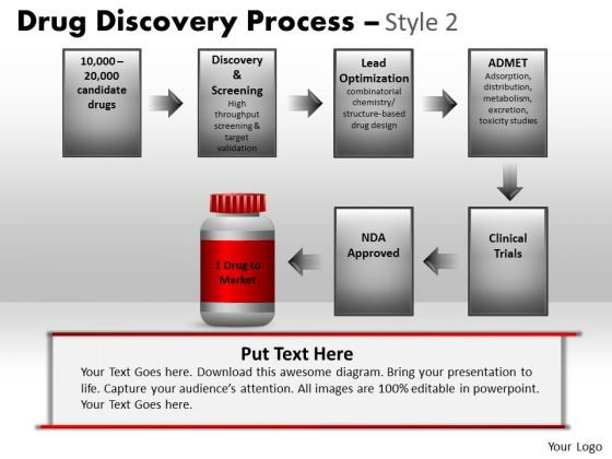 PowerPoint Themes Design Executive Success Drug Discovery Process Ppt Slidelayout