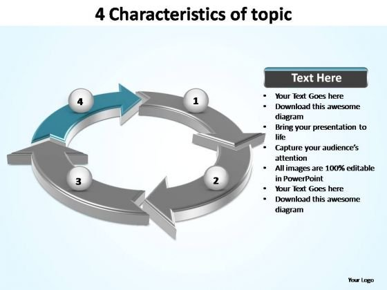 PowerPoint Themes Education Characteristics Of Topic Ppt Slides