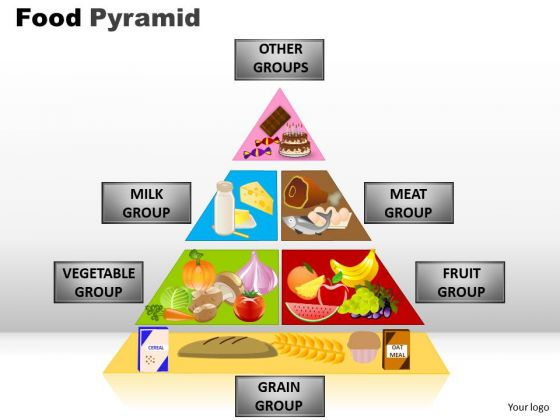 PowerPoint Themes Food Pyramid Marketing Ppt Slides