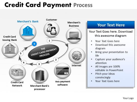 PowerPoint Themes Leadership Credit Card Payment Ppt Slides
