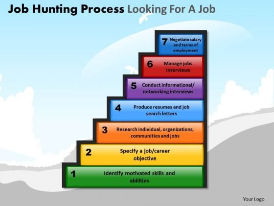 PowerPoint Themes Leadership Job Hunting Process Ppt Layouts