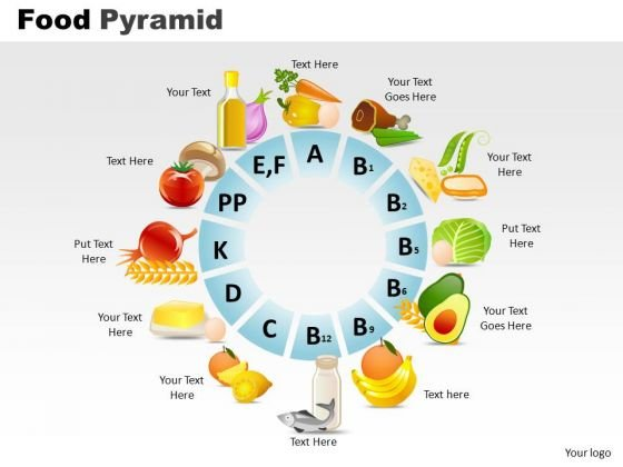 PowerPoint Themes Strategy Food Pyramid Ppt Process