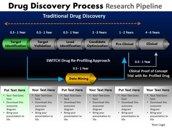 PowerPoint Themes Teamwork Drug Discovery Ppt Design