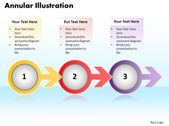 Ppt Annular Illustration Of 3 State PowerPoint Template Diagram Using Arrow Templates