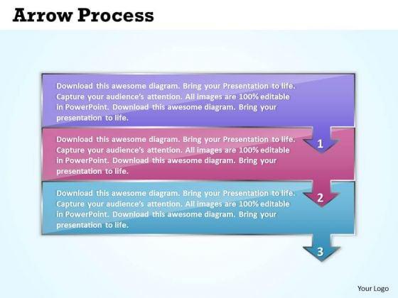 Ppt Arrow Change Management Process PowerPoint Presentation 3 Phase Diagram Templates