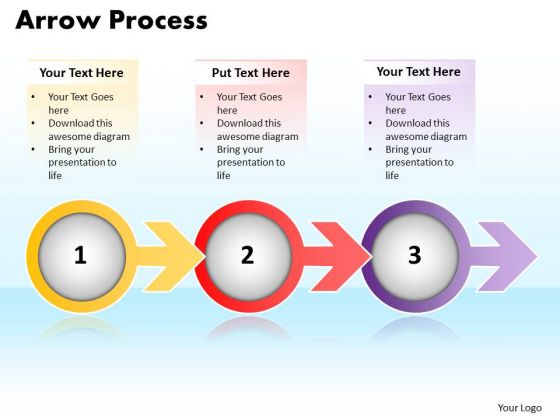 Ppt Arrow Change Management Process PowerPoint Presentation 3 State Diagram Templates