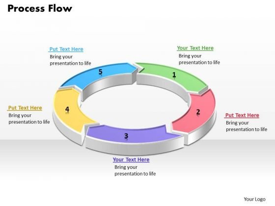 Ppt Circular Change Management Process PowerPoint Presentation Flow 5 Points Templates