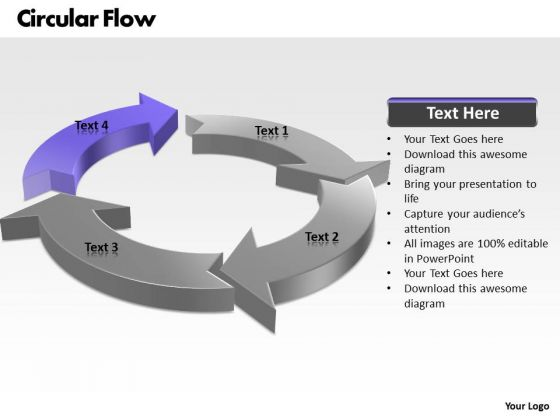 Ppt Circular Flow Of Change Management Process Powerpoint