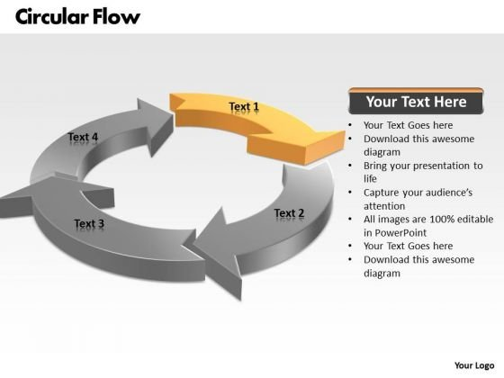 Ppt Circular Flow Process PowerPoint Presentation Chart 4 Stages Templates