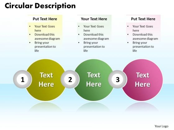 Ppt Circular Motion PowerPoint Description Of Three Text Boxes Templates