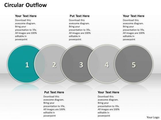 Ppt Circular Outflow Showing 5 Steps Involved Development PowerPoint Templates