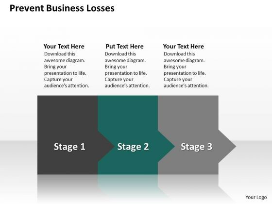 Ppt Consecutive Way To Avoid Business PowerPoint Presentation Losses Stage 2 Templates
