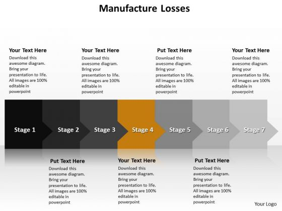 Ppt Consecutive Way To Prevent Production Losses Stage 4 PowerPoint Templates